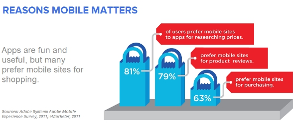 Mobile Matters