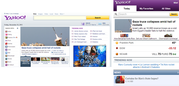 Yahoo! Desktop vs Mobile