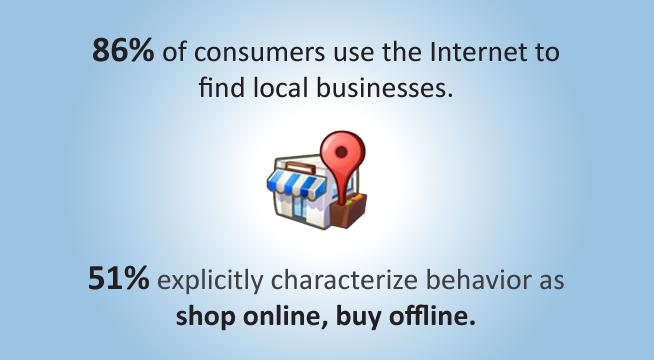 Consumers: Shop Online, Buy Offline